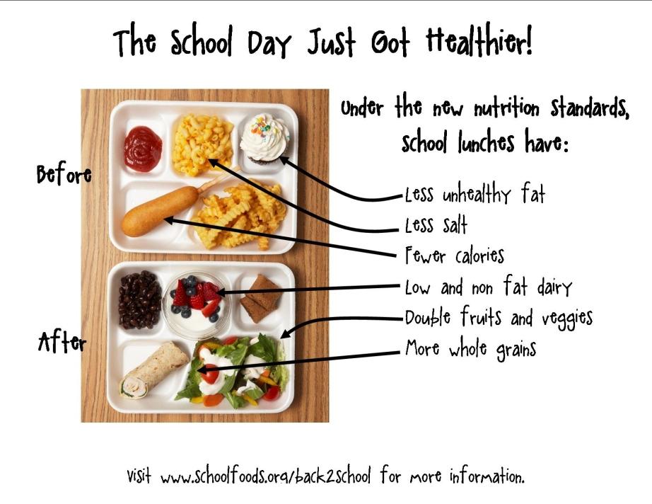 New School Meal Standards
